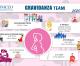 Il contributo delle scienze agrarie alla difesa delle donne in gravidanza in un poster patrocinato dall'Ordine dei Medici di Roma – Comunicato CONAF-FIDAF
